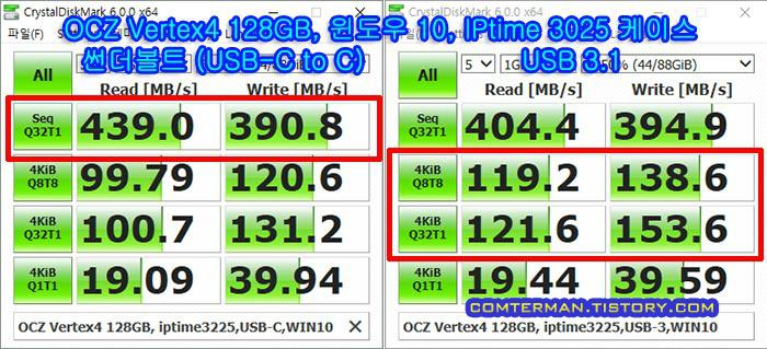 ipTIME 3225 USB 썬더볼트 케이블 속도 차이