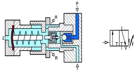 시퀀스 밸브와 공압 기호