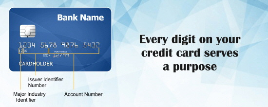 Credit Card First Number meaning