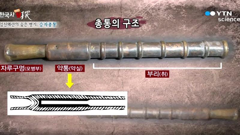 사진: YTN 사이언스에서 소개된 승자총통의 내부 구조와 원리