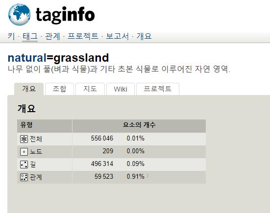 description의 값은 Taginfo에서 사용하기도 합니다.