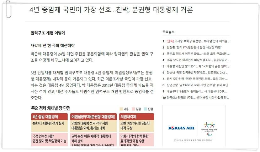 사진: 한국인은 피로 민주주의 직선제를 얻어냈기 때문에 대통령제를 가장 선호한다. 친 박근혜 의원들은 분권형 대통령제를 꺼냈었다.
