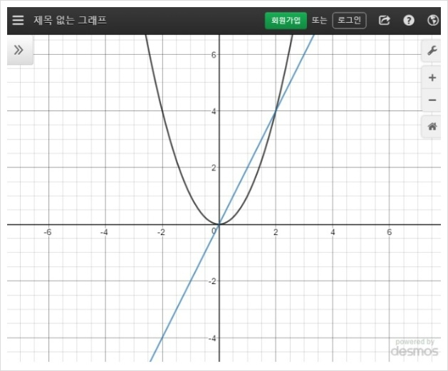 함수 그래프 그리기