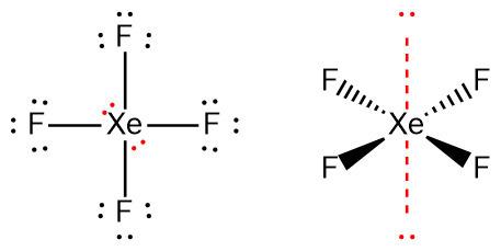 좋은 습관 :: XeF4의 루이스 구조. XeF4 Lewis structure