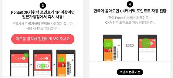 일본 포인트 카드, 한국 제휴사에서 만들기 - 폰타 Ponta, 디포인트 dPOINT