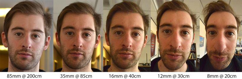 렌즈 초점 거리 변화 얼굴