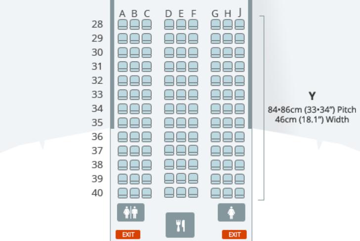 대한항공 B777-300ER 좌석배치도