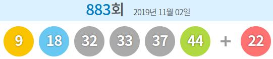 883회 로또 당첨번호, 당첨금액, 당첨지역 (2019.11.02)