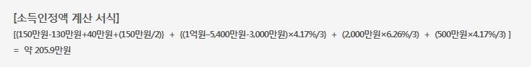 소득인정액 계산 서식