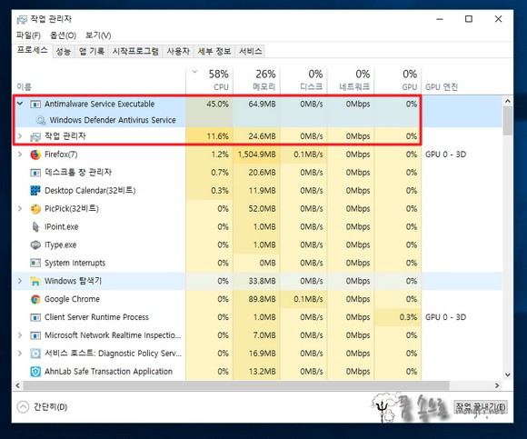 Antimalware Service Executable CPU 점유율