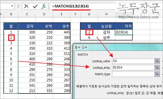 엑셀 Excel 함수 MATCH, INDEX 를 이용해서 행과 열에 일치하는 데이터 찾는 방법