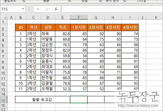 엑셀 Excel 최대값 찾는 MAX, LARGE 함수 사용하는 방법