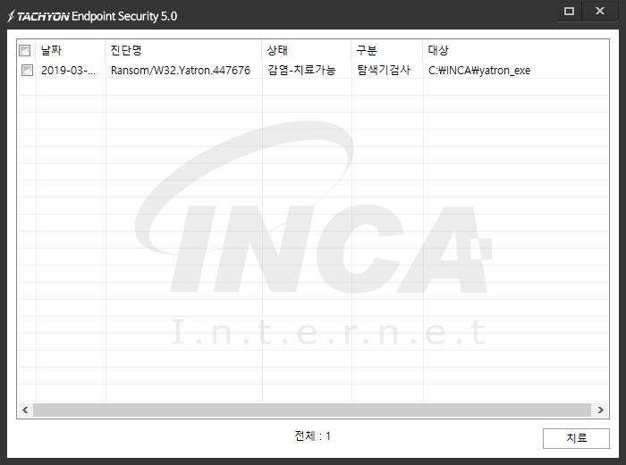 [그림 8] TACHYON Internet Security 5.0 진단 및 치료 화면