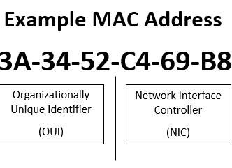 C++ MAC Address 여러 개 가져오기