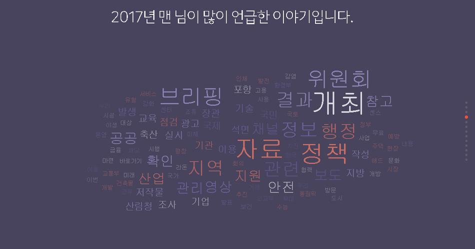 2017년 공터맨이 많이 언급한 이야기