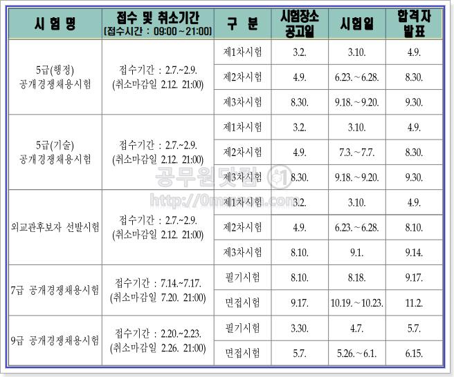 2018년 국가공무원 시험일정