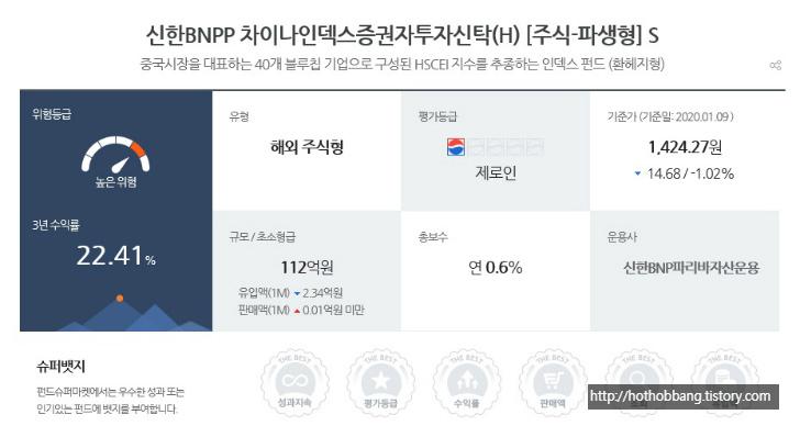 신한BNPP차이나인덱스증권펀드