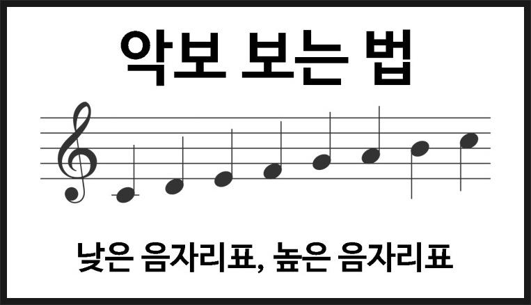 음악 악보 보는 법