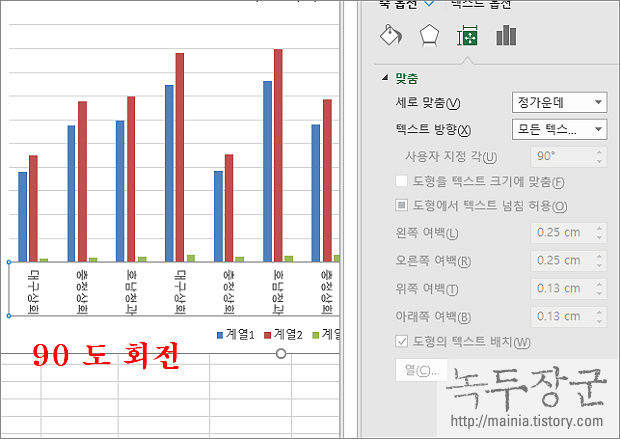엑셀 Excel 차트에서 항목 축 글자를 기울이거나 세로쓰기로 표현하는 방법