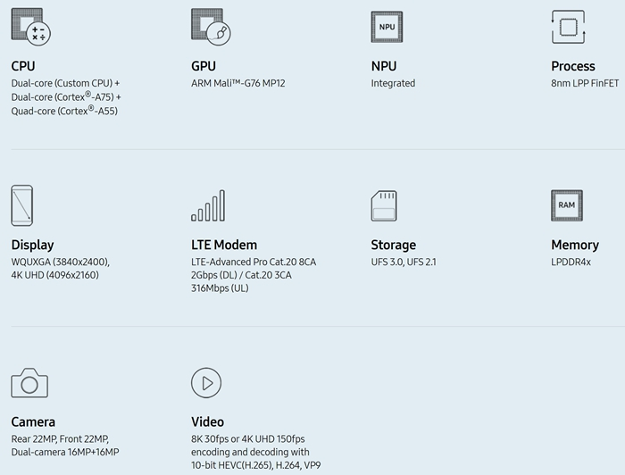 It, 갤럭시S10, 갤럭시S10 디자인, 갤럭시S10 성능, 갤럭시S10 스펙, 갤럭시S10 출시일, 리뷰, 모바일, 삼성 엑시노스 9820, 엑시노스 9820, 퀄컴 스냅드래곤 8150