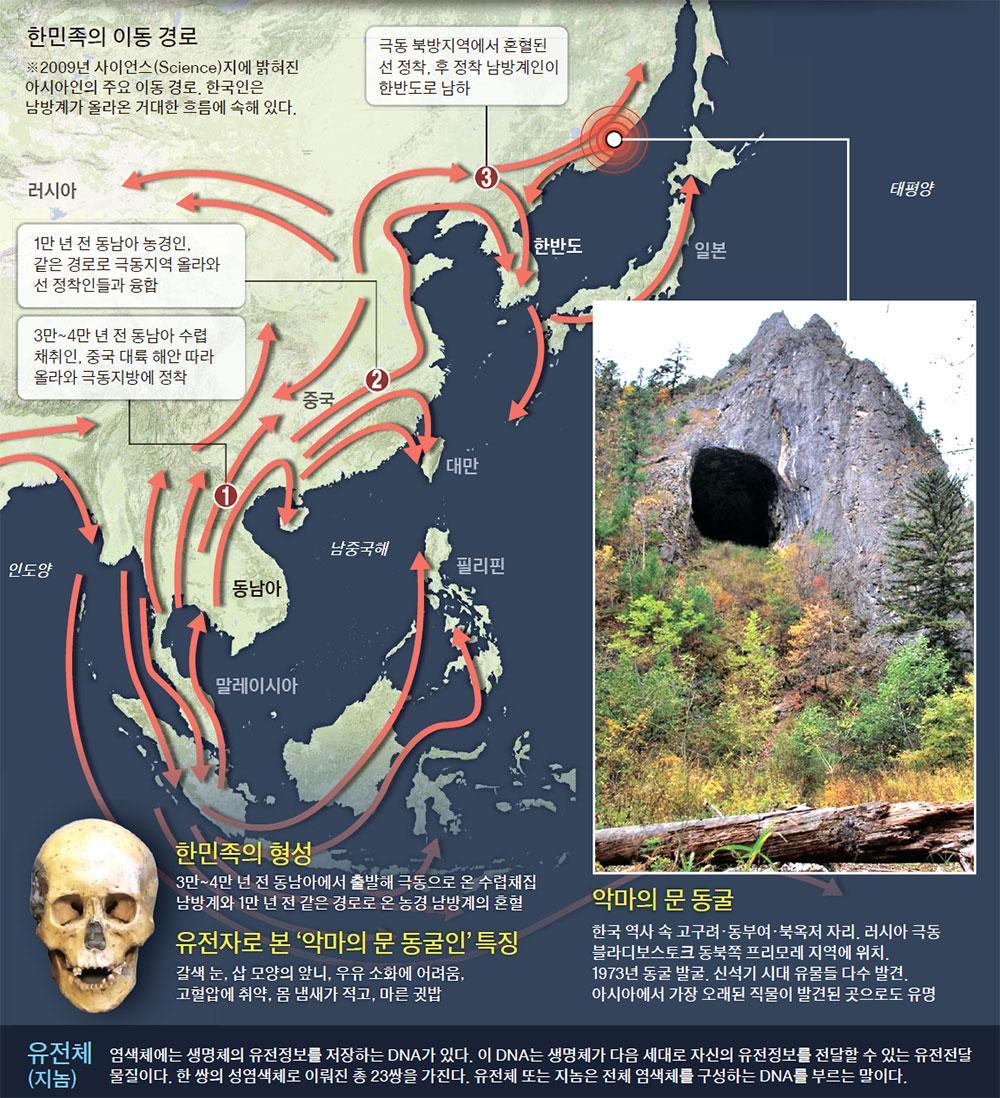 악마의 문 동굴인'이 밝힌 진실, 한국인 뿌리는 북방계 아닌 혼혈 남방계