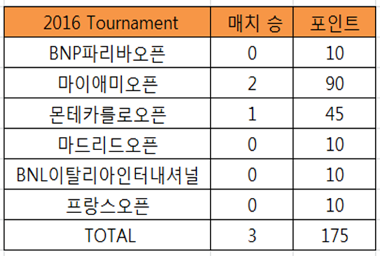 2016 토너먼트 ㄱㄱ.png