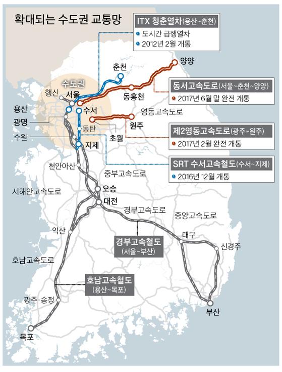 천안 학원 강남에 학생 뺏기고 .. 속초 땅값은 2년 새 두 배로 #중앙일보