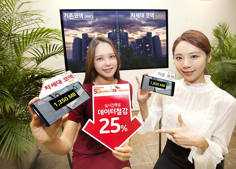에스케이(SK)텔레콤과 에스케이(SK)브로드밴드는 고효율 동영상 압축 기술 코덱(HEVC=H.265)을 모바일 동영상 플랫폼인 '옥수수'의 실시간 채널 12개에 28일부터 적용한다고 14일 밝혔다. 에스케이텔레콤 제공.