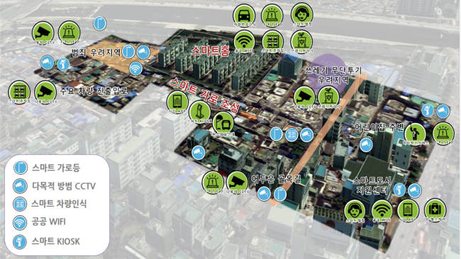 도시경쟁력 회복형 스마트도시 기술 적용 뉴딜사업 가상도. [자료제공=국토부]