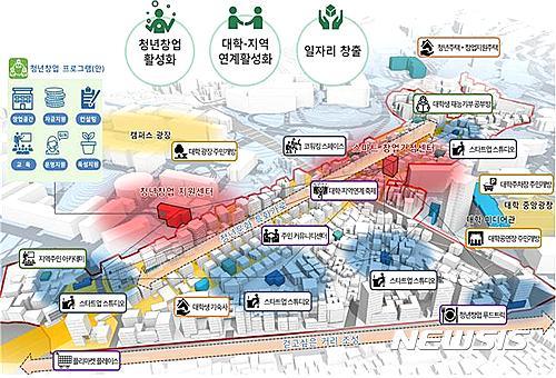 【서울=뉴시스】일자리 창출형 청년창업 지원 뉴딜사업 가상도 예시 (제공=국토교통부)