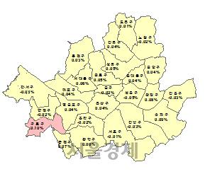 서울지역 매매가격 지수 변동률