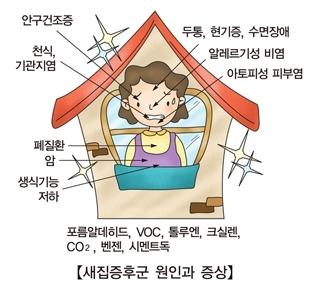 [사진=서울아산병원 홈페이지 캡처]
