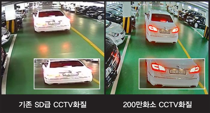 기본 오피스텔과 `하우스디 어반` 오피스텔의 CCTV 화질 비교 [사진제공=대보건설]