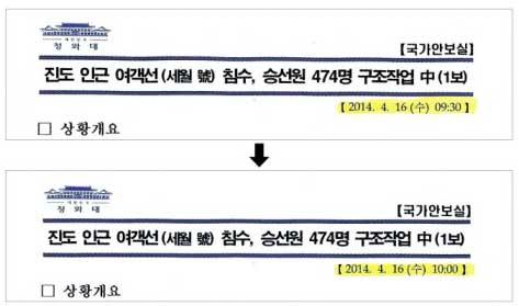 30분 늦춰진 보고서  - 청와대가 12일 세월호 사고 당일 박근혜 전 대통령이 최초 보고를 받은 시점이 사후 조작된 정황이 포착됐다며 공개한 보고서. 국가안보실 공유 폴더 전산 파일에서 발견한 '진도 인근 여객선(세월 號) 침수, 승선원 474명 구조작업 中(1보)'라는 제목의 보고서에는 당시 위기관리센터의 보고 시점이 '2014년 4월 16일 오전 9시 30분'이라고 기재돼 있다(위 사진). 2014년 10월 23일 작성된 수정 보고서에는 최초 상황 보고시점이 오전 10시로 변경돼 있다(아래 사진).안주영 기자 jya@seoul.co.kr