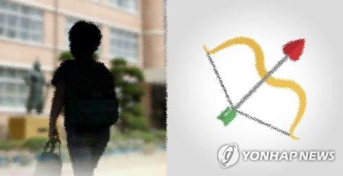 왼쪽은 [연합뉴스TV 제공] 오른쪽 활 이미지는 [게티이미지뱅크 제공]