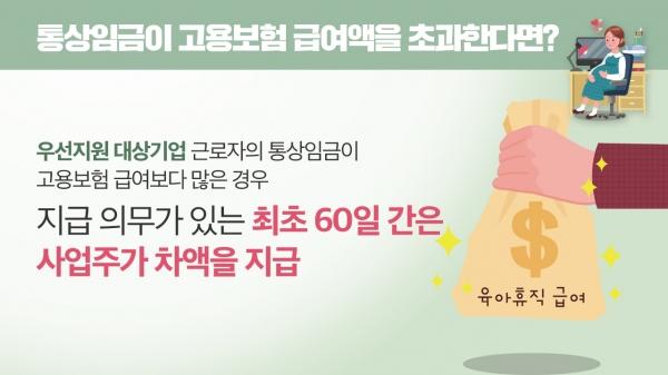 출산휴가 급여 450만 원 지원받는 법