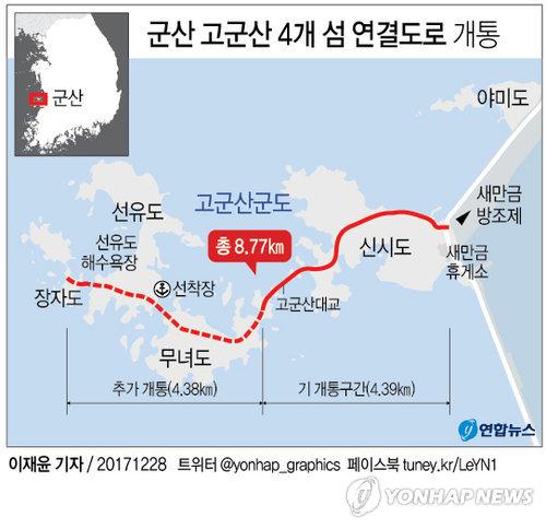 [그래픽] 군산 고군산 4개 섬 연결도로 전면 개통
