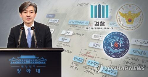 청와대, 권력기관 구조 개편안 발표 (PG) [제작 조혜인] 합성사진