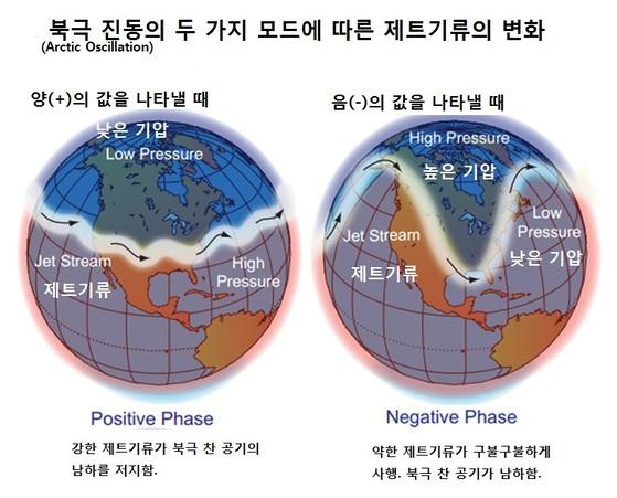 지구온난화라면서 왜 이렇게 추울까..온난화의 역설 | Daum 부동산