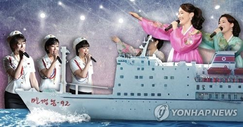 북한 예술단 본진, 만경봉호로 방남 (PG) [제작 최자윤, 이태호] 사진합성
