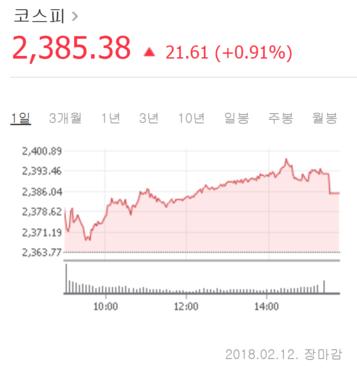 네이버 금융 캡처
