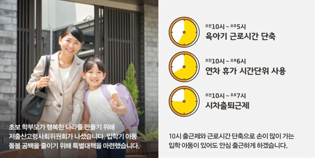 초등입학기 돌봄공백 해소 대책을 설명하는 저출산고령사회위원회의 홍보이미지. 저출산위 홈페이지.