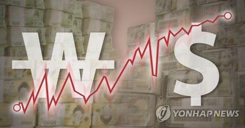 원, 달러 환율 상승(PG) [제작 이태호]