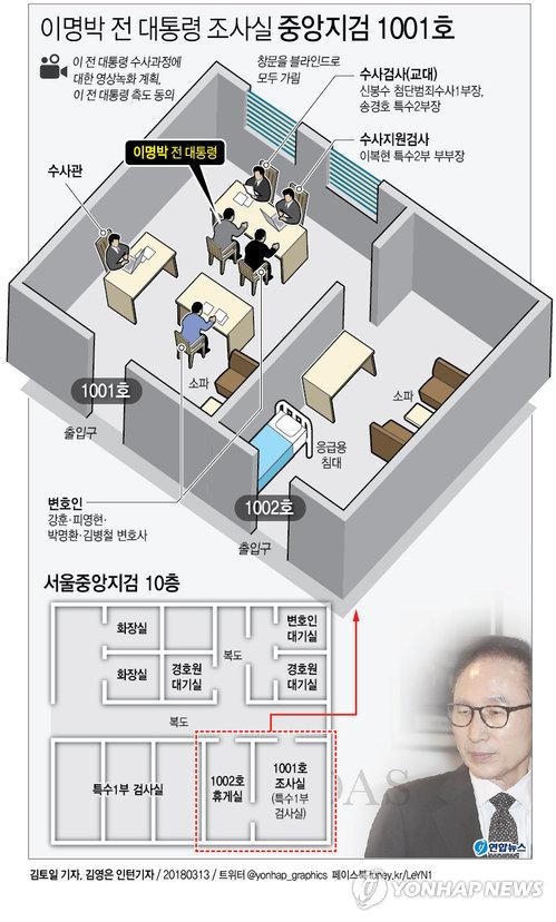 [그래픽] MB, 서울중앙지검 10층 1001호 조사실서 조사