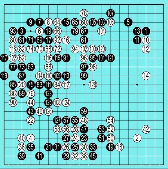 박정환 9단이 백, 이야마 유타 9단이 흑이다. 이야아 유타 9단은 128수 만에 빠르게 포기를 선언했다. (34…26, 37…25)