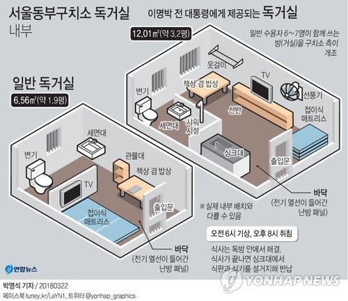 [그래픽] 이명박 전 대통령 수용 서울동부구치소 독거실