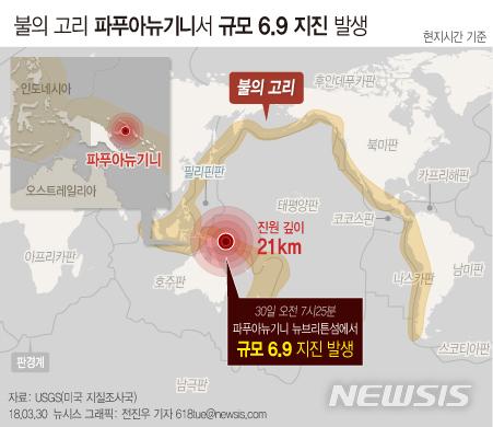 【서울=뉴시스】전진우 기자 = 미국 지질조사국(USGS)에 따르면 30일 오전 파푸아뉴기니에서 강진 발생 한달 만에 규모 6.9의 강진이 또 발생했다.  618tue@newsis.com