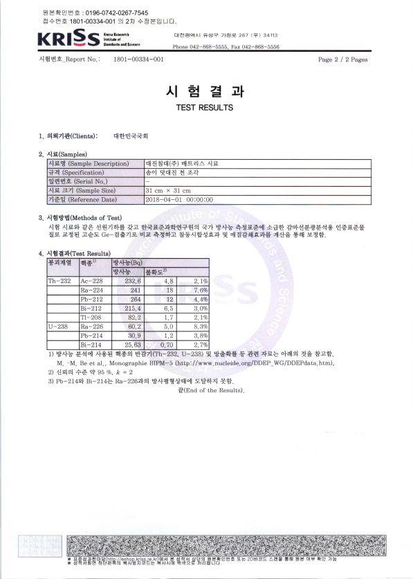 한국표준과학연구원의 침대 라돈 핵종분석 결과