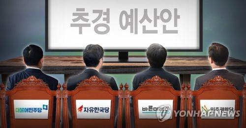 여야 추경예산안 심사(PG) [제작 이태호, 조혜인] 사진합성, 일러스트