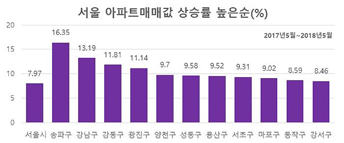 [자료 = 양지영R&C연구소]